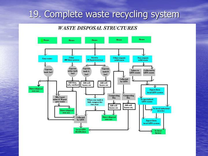 19. Complete waste recycling system