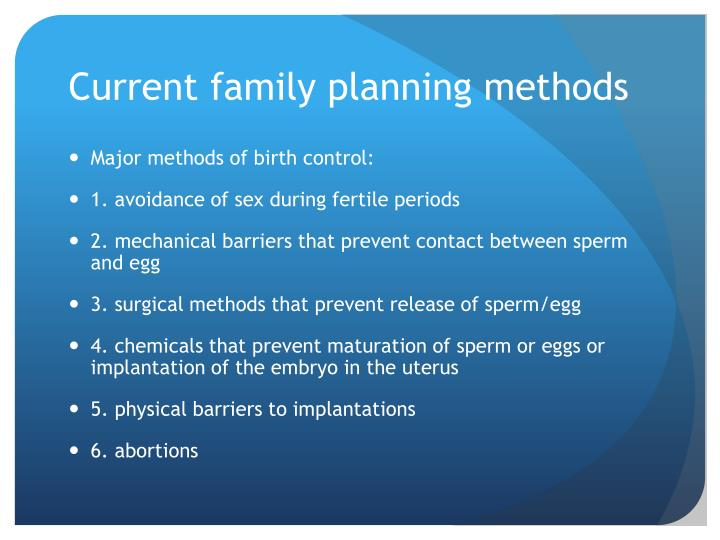 Current family planning methods