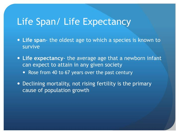 Life Span/ Life Expectancy