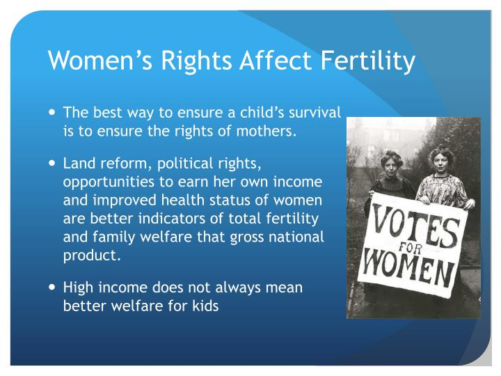Women's Rights Affect Fertility