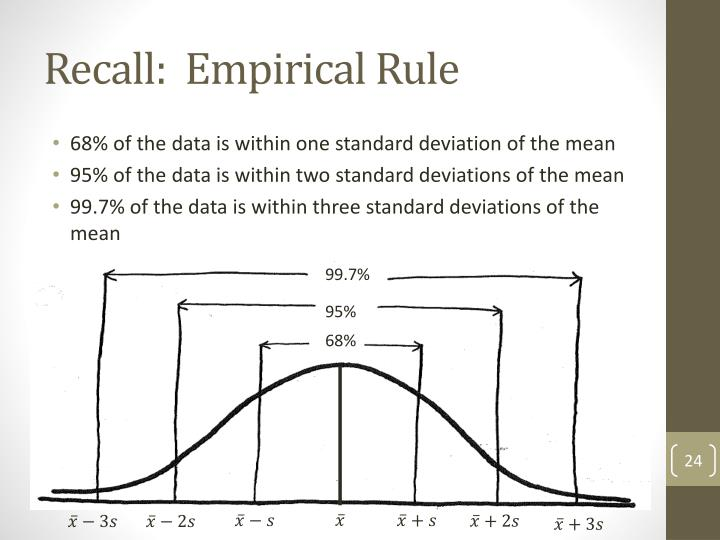 Recall:  Empirical Rule