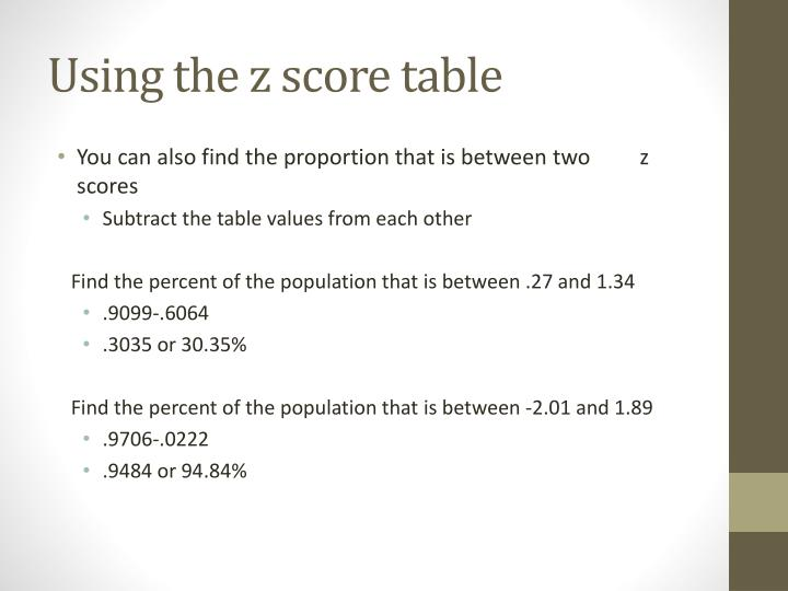 Using the z score table