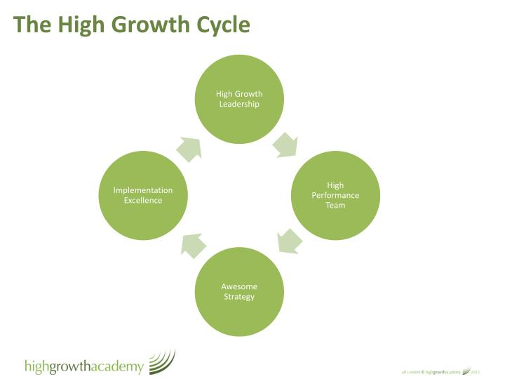 The High Growth Cycle