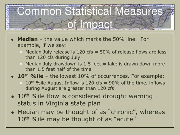 Common Statistical Measures of Impact