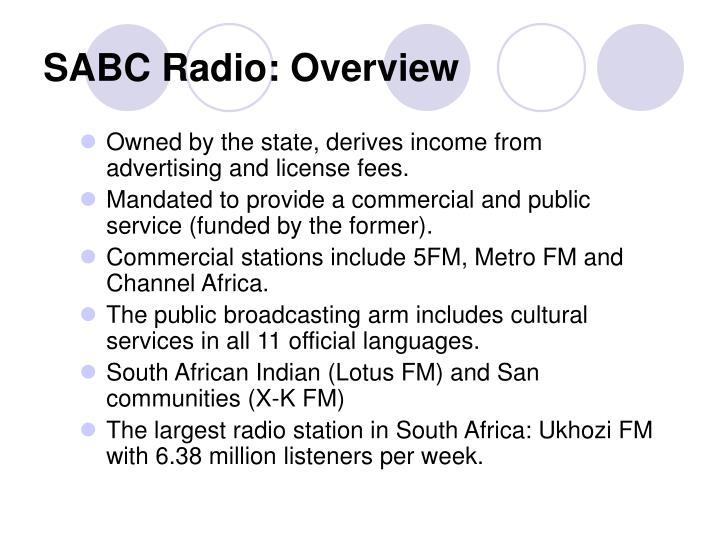SABC Radio: Overview