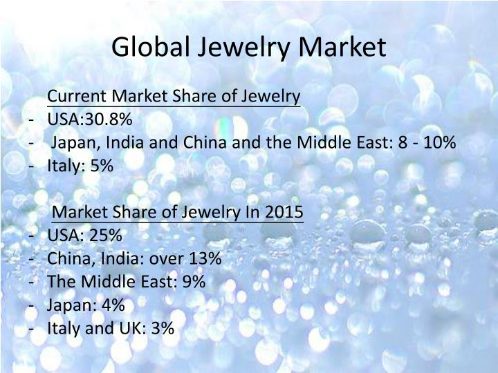 Global Jewelry Market