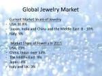 global jewelry market