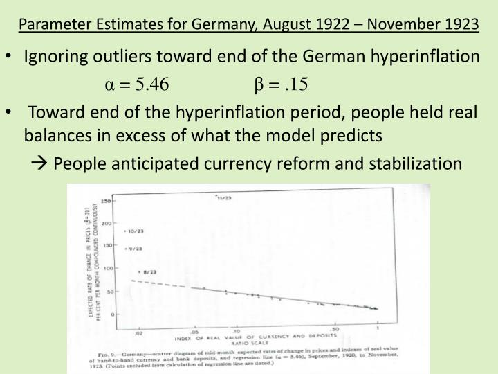 Parameter Estimates for Germany, August 1922 – November 1923