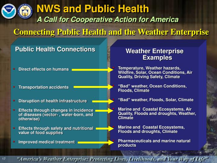 Public Health Connections