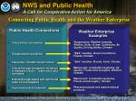 nws and public health a call for cooperative action for america1