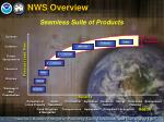 nws overview1