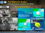 the nation s risks extreme climate weather and water