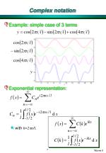 complex notation