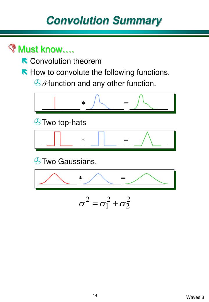 Convolution Summary