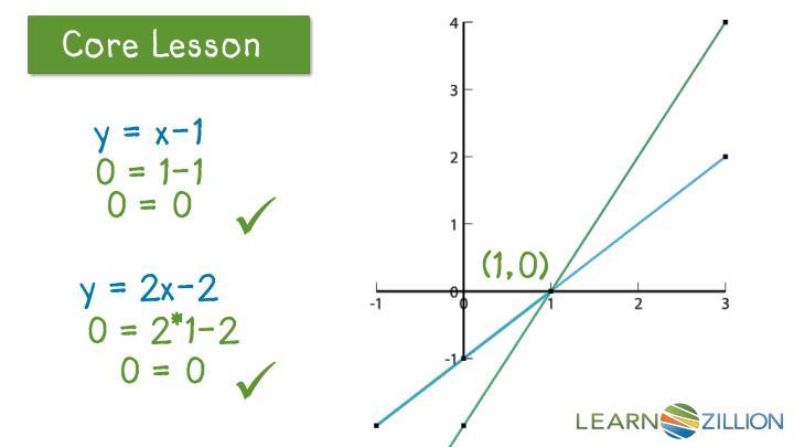 y = x-1
