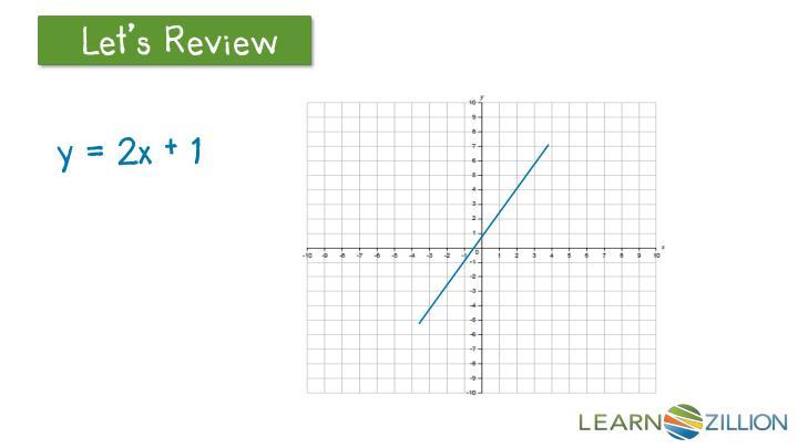 y = 2x + 1