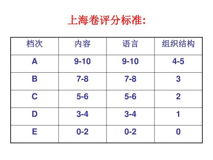 上海卷评分标准