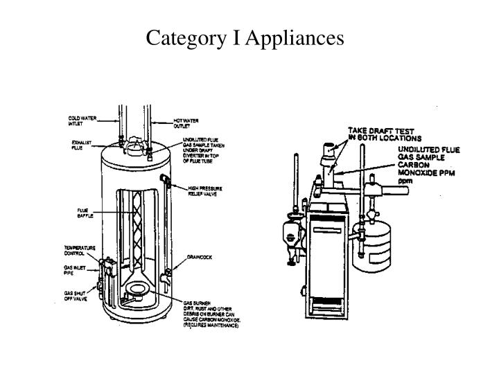 Category I Appliances