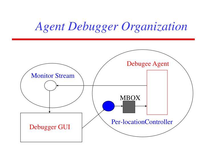 Agent Debugger Organization