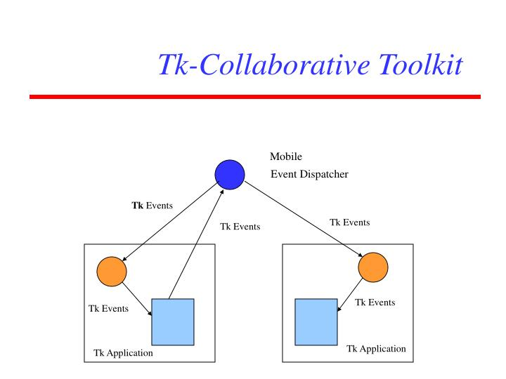 Tk-Collaborative Toolkit