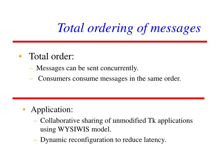 Total ordering of messages