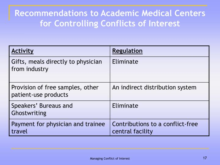 Recommendations to Academic Medical Centers for Controlling Conflicts of Interest