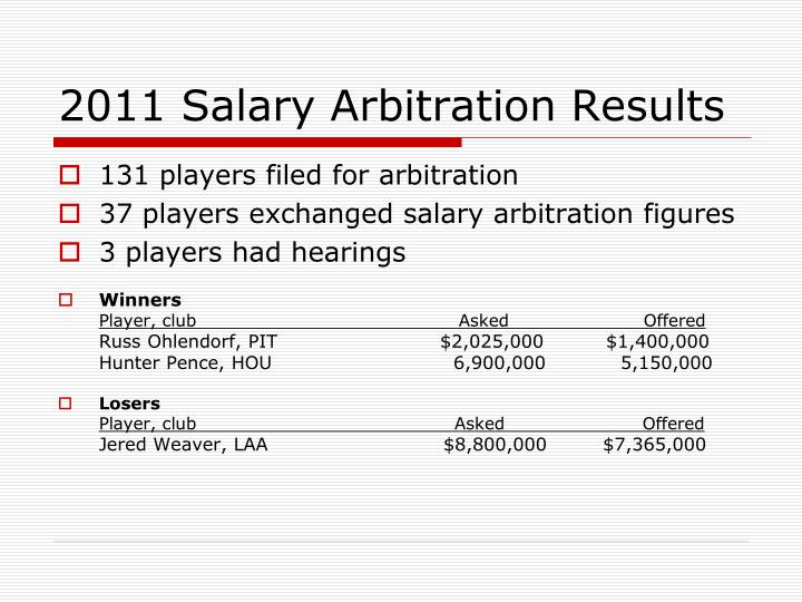 2011 Salary Arbitration Results