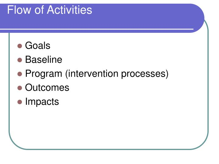 Flow of Activities