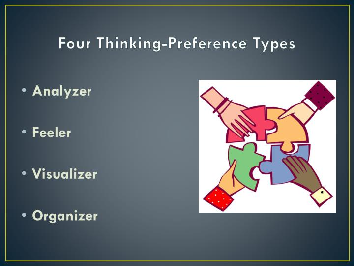 F our thinking preference types
