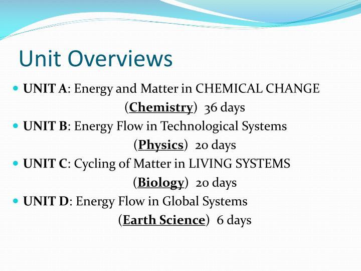 Unit Overviews