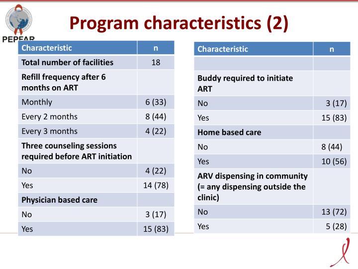 Program characteristics (2)