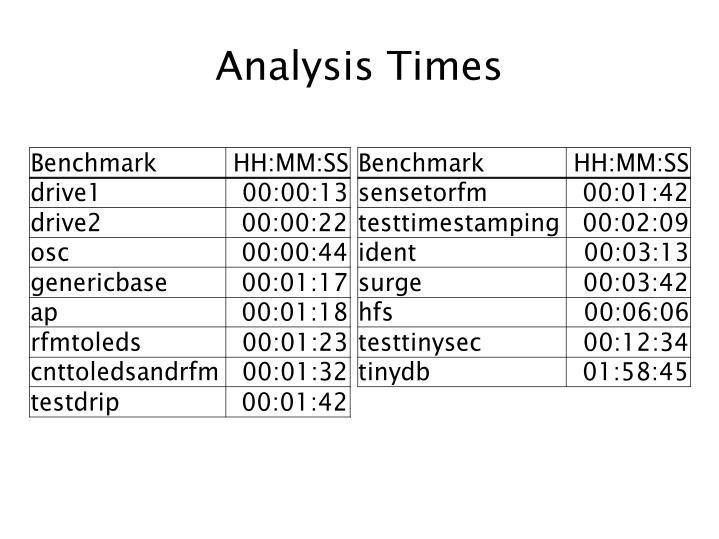 Analysis Times