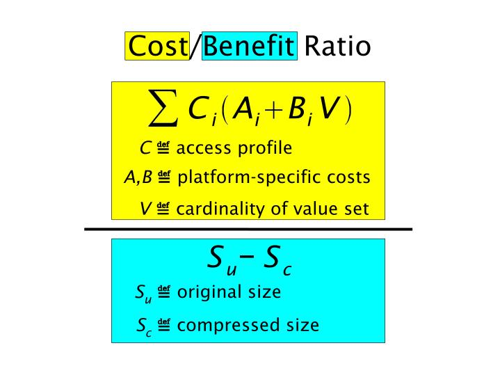 Cost/Benefit Ratio