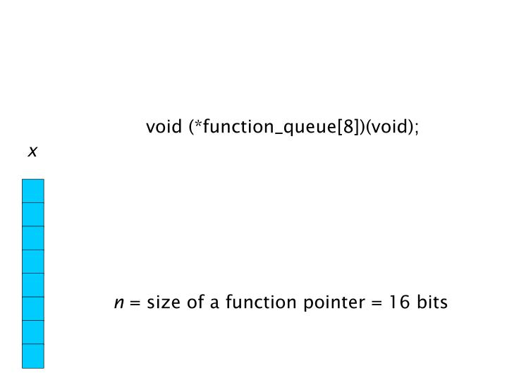 void (*function_queue[8])(void);