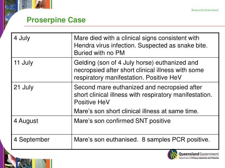 Proserpine Case