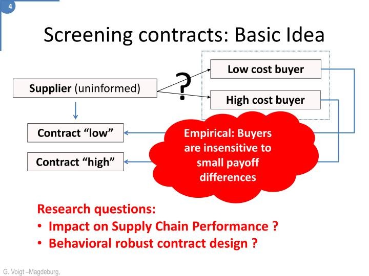 Screening contracts: Basic Idea