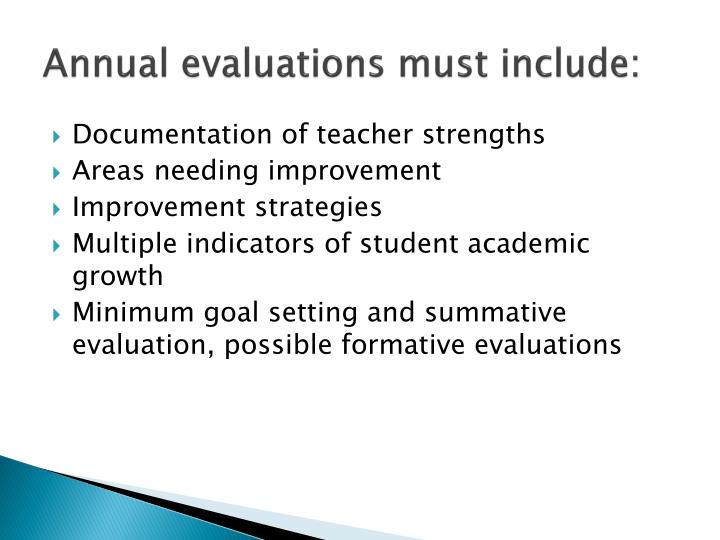 Annual evaluations must include: