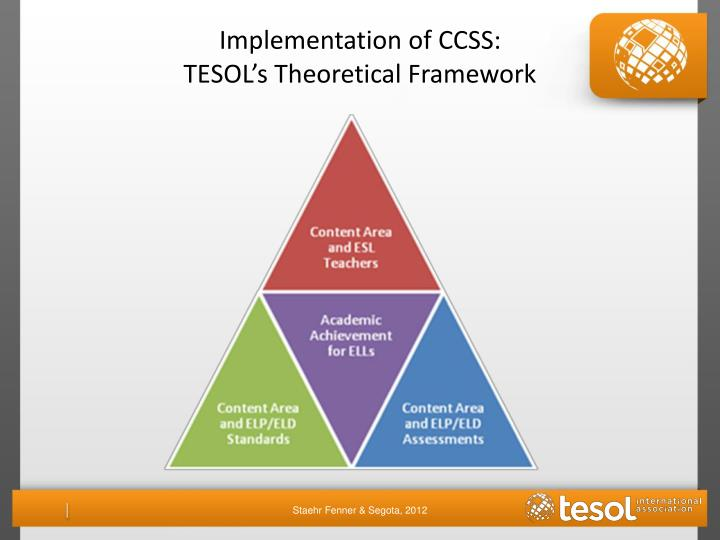 analysis of teaching material tesol Our tesol certificate and discourse analysis 10 hours of supervised teaching practice put material from all three courses into practice as.