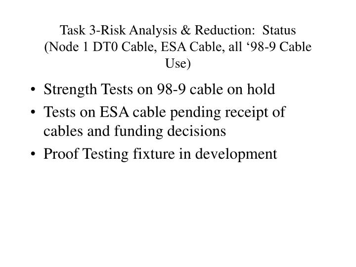 Task 3-Risk Analysis & Reduction:  Status
