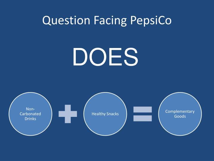 Question Facing PepsiCo