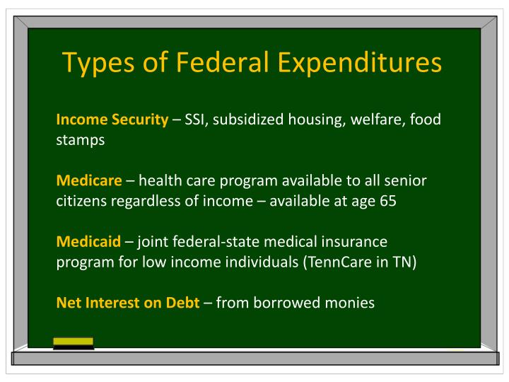 Types of Federal Expenditures