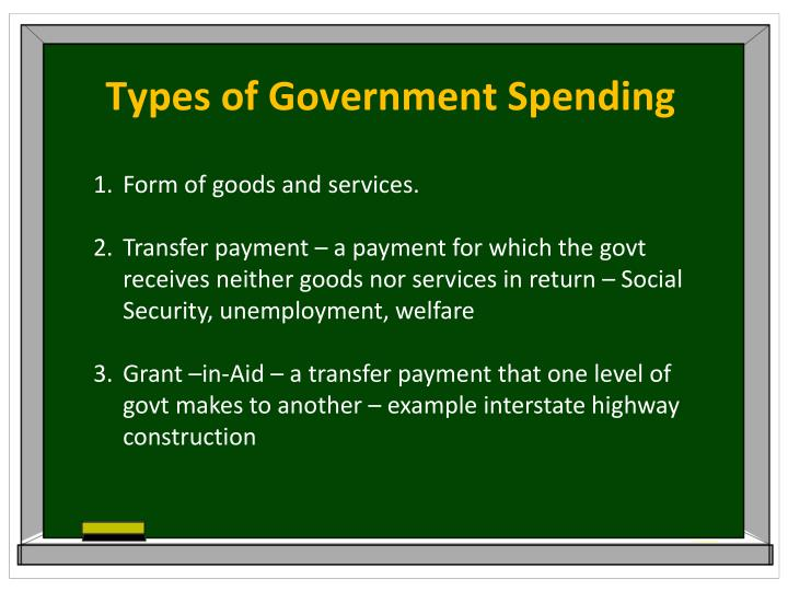 Types of Government Spending