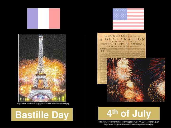 http://www.nuclear.com/graphics/France-BastilleDay2003.jpg