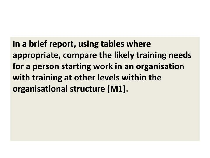 In a brief report, using tables where appropriate, compare the likely training needs for a person starting work in an organisation with training at other levels within the organisational structure (M1).
