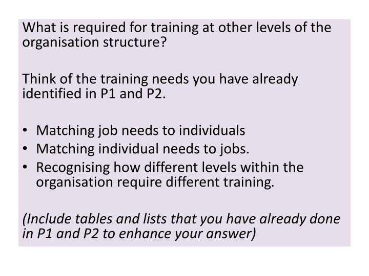 What is required for training at other levels of the organisation structure?