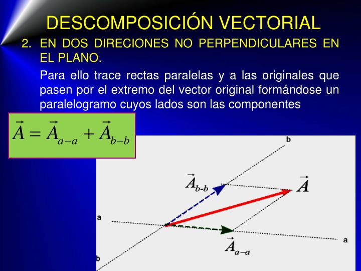DESCOMPOSICIÓN VECTORIAL