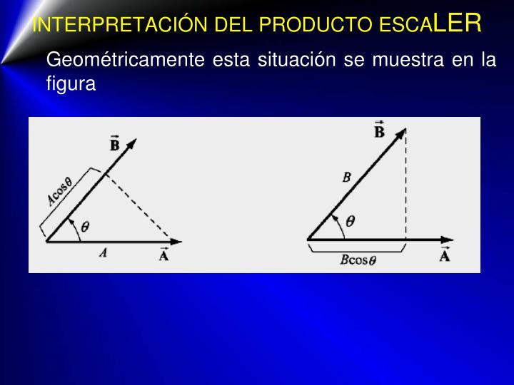 INTERPRETACIÓN DEL PRODUCTO ESCA