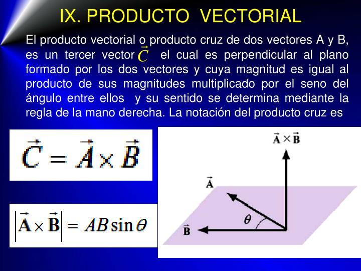 IX. PRODUCTO  VECTORIAL