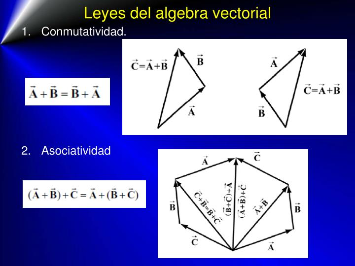 Leyes del algebra vectorial