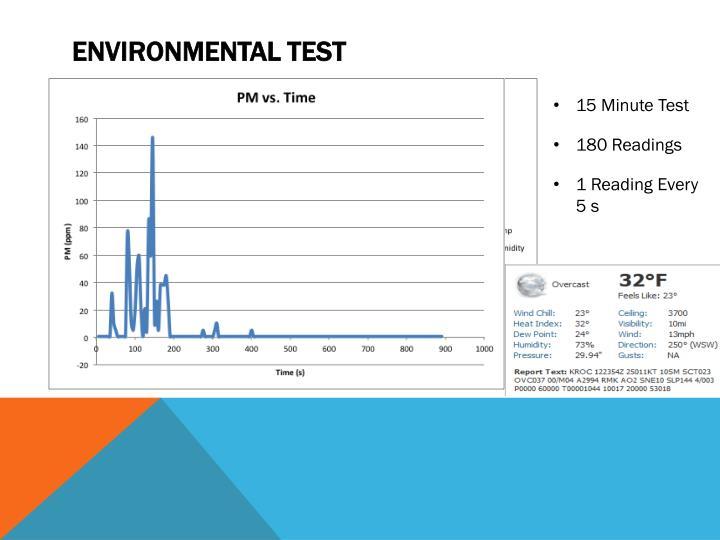 Environmental Test